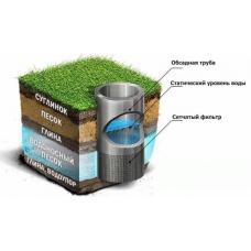 Шнековое бурение скважин на воду: описание способов, методов и технологий — фото устройства