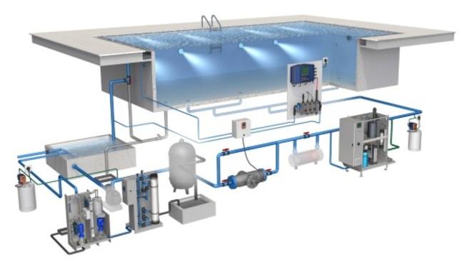схема фильтрации воды в бассейне
