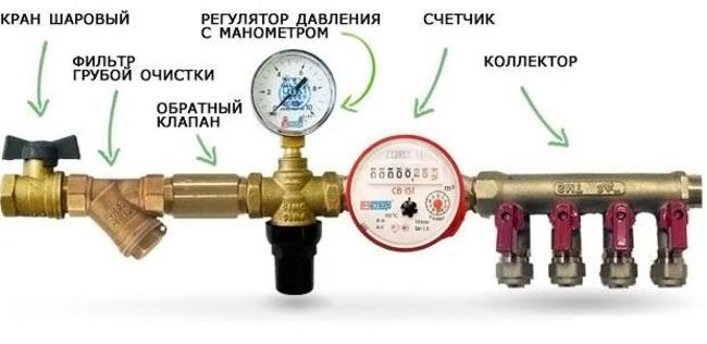 максимальное давление воды в водопроводе