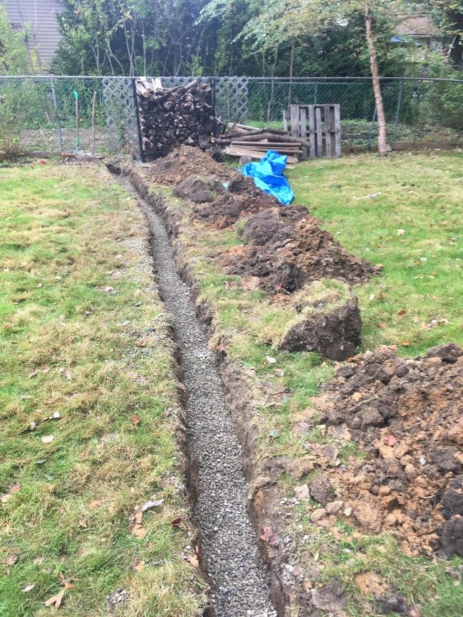 как вырыть траншею под водопровод