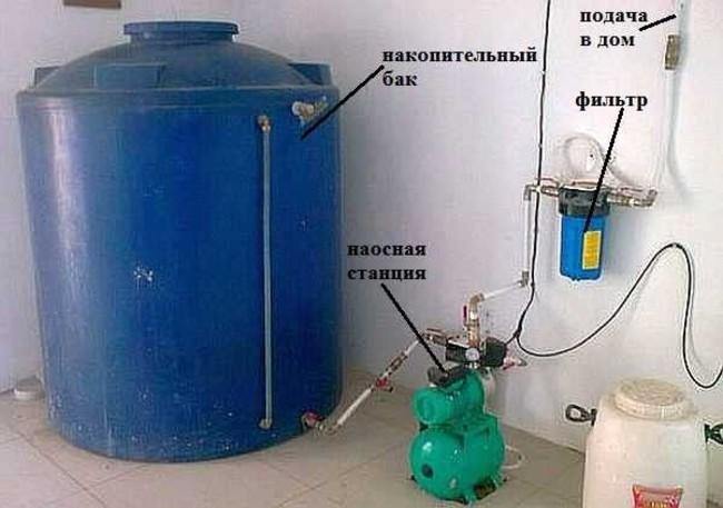 система повышения давления воды
