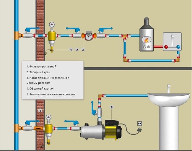 схема установки насоса для повышения давления воды