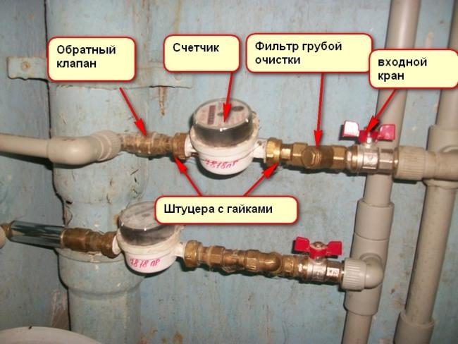 как заменить водяной счетчик