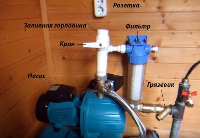 устройство водяной станции для дома
