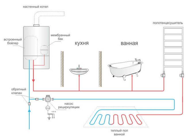 рециркуляция горячей воды в доме