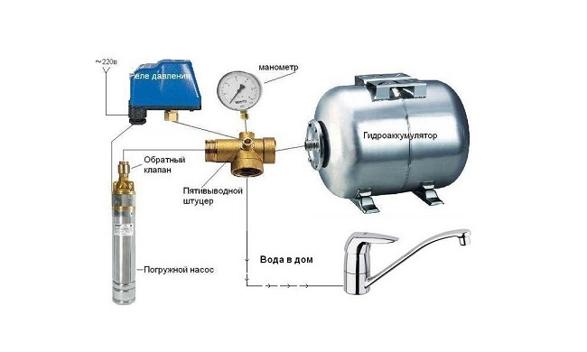 как настроить реле давления воды гидроаккумулятора
