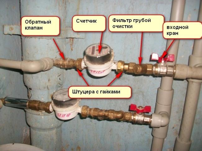 установка счетчика воды на полипропиленовые трубы