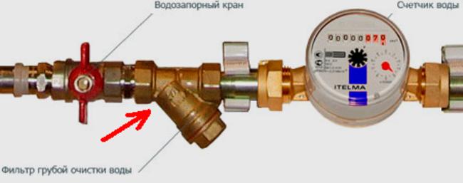 схема установки приборов учета воды