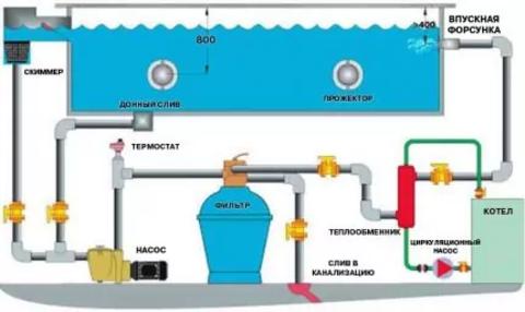 фильтр для воды для бассейна
