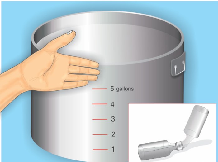 как дистиллировать воду
