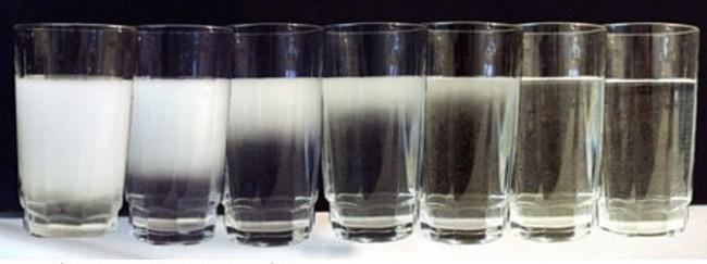 мягкая вода что это значит