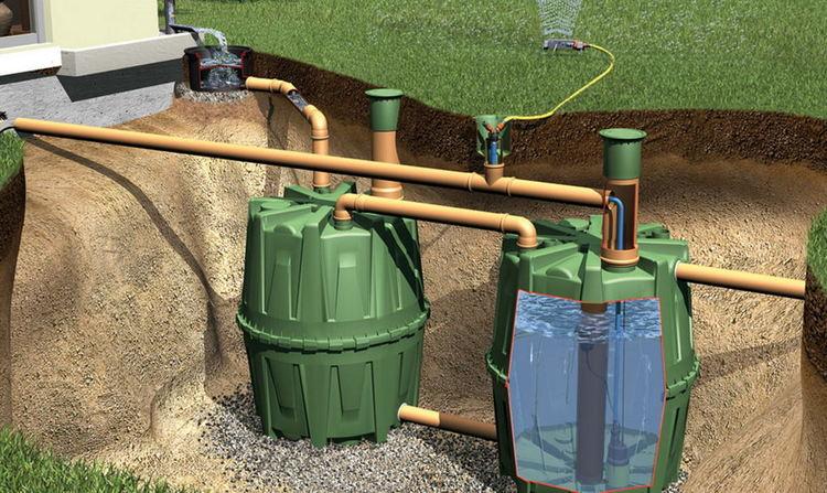 фильтр для воды с высоким содержанием железа