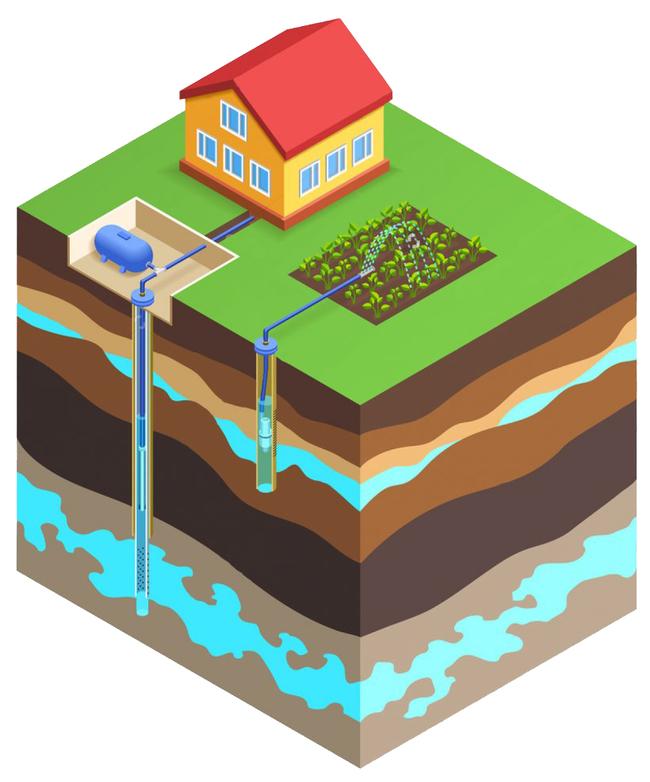 откуда берутся подземные воды
