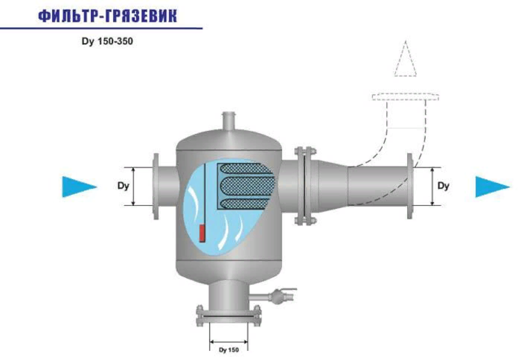 механические фильтры промышленные