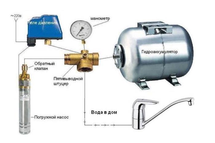 реле давления воды для насоса инструкция
