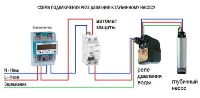регулировка реле давления водоснабжения