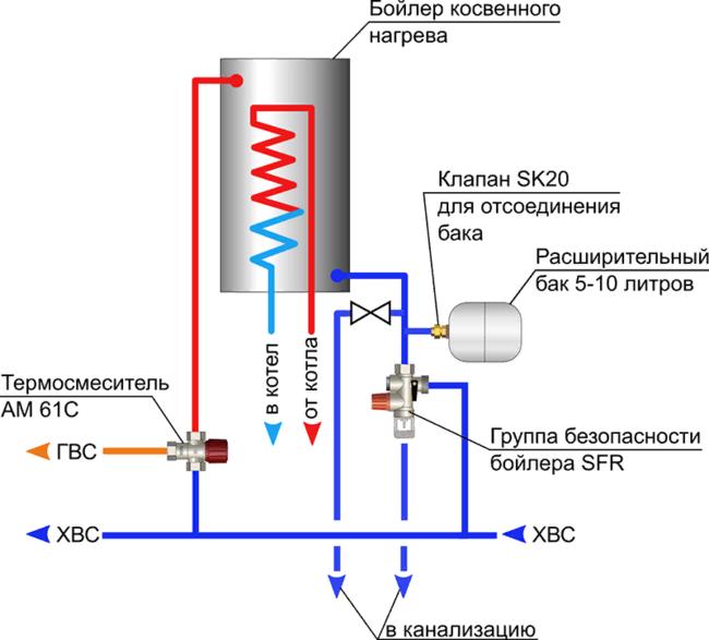как подсоединить гидроаккумулятор к глубинному насосу