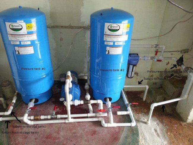 как поставить гидроаккумулятор на водопровод