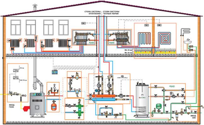 централизованная сеть водоснабжения