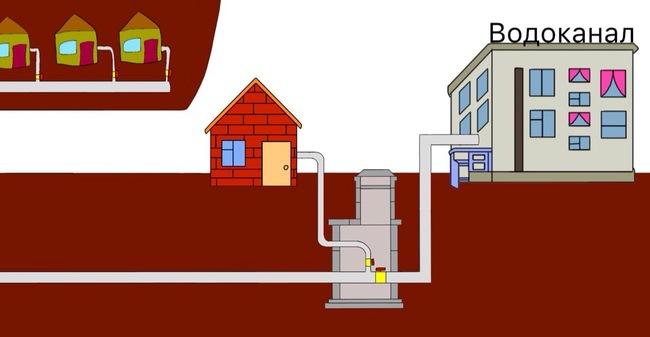 централизованная система питьевого водоснабжения это